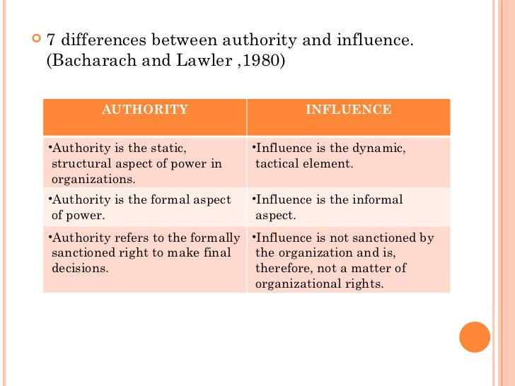 what is the difference between power and authority