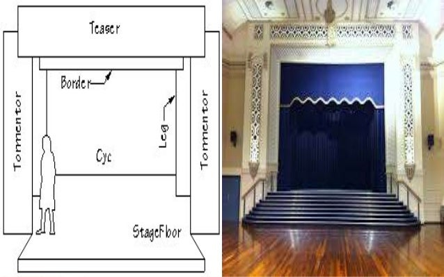 Types and components of a stage