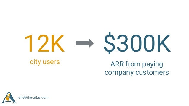 12K city users $300K ARR from paying company customers elle@the-atlas.com