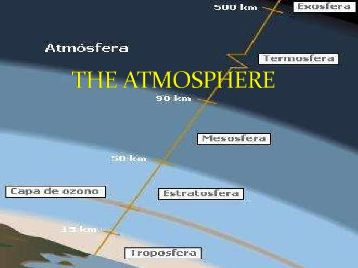  The atmosphere is the air around the Earth. We find rain, cloud, fog and wind in the atmosphere. Earth's atmosphere make...