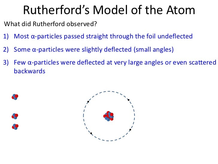 The atom and rutherford experiment rutherfords model ccuart Gallery