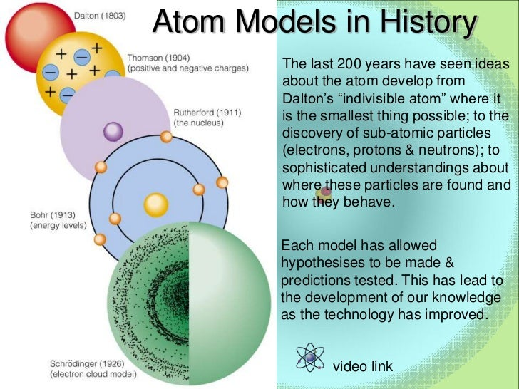 history of the atomic model The history and introduction to nuclear chemistry, the atomic model, and the atomic theory.