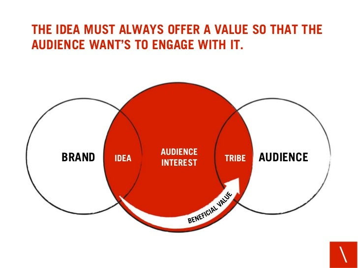 THE IDEA MUST ALWAYS OFFER A VALUE SO THAT THE AUDIENCE WANT'S TO ENGAGE WITH IT.                         AUDIENCE     BRA...