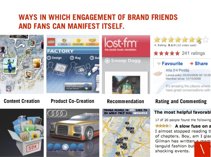 WAYS IN WHICH ENGAGEMENT OF BRAND FRIENDS       AND FANS CAN MANIFEST ITSELF.     Content Creation   Product Co-Creation  ...