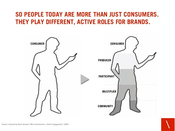 SO PEOPLE TODAY ARE MORE THAN JUST CONSUMERS.                 THEY PLAY DIFFERENT, ACTIVE ROLES FOR BRANDS.               ...
