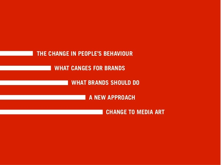 THE CHANGE IN PEOPLE'S BEHAVIOUR       WHAT CANGES FOR BRANDS             WHAT BRANDS SHOULD DO                   A NEW AP...