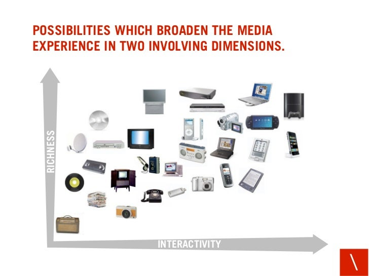 POSSIBILITIES WHICH BROADEN THE MEDIA EXPERIENCE IN TWO INVOLVING DIMENSIONS.   RICHNESS                        INTERACTIV...