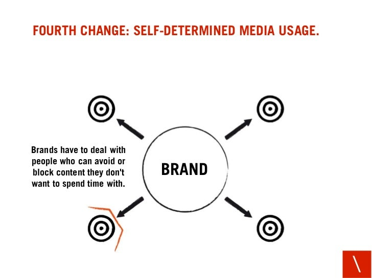 FOURTH CHANGE: SELF-DETERMINED MEDIA USAGE.     Brands have to deal with people who can avoid or block content they don't ...