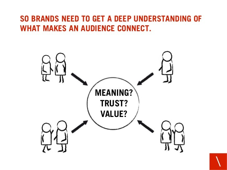 SO BRANDS NEED TO GET A DEEP UNDERSTANDING OF WHAT MAKES AN AUDIENCE CONNECT.                       MEANING?              ...
