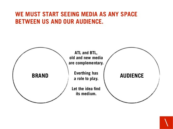 WE MUST START SEEING MEDIA AS ANY SPACE BETWEEN US AND OUR AUDIENCE.                        ATL and BTL,                  ...