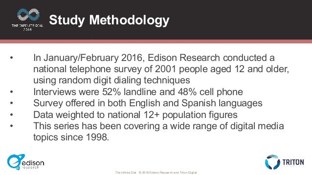 The Audiobook Consumer 2016 Slide 2