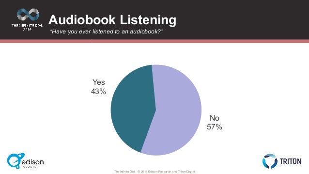 The Audiobook Consumer 2016 Slide 3