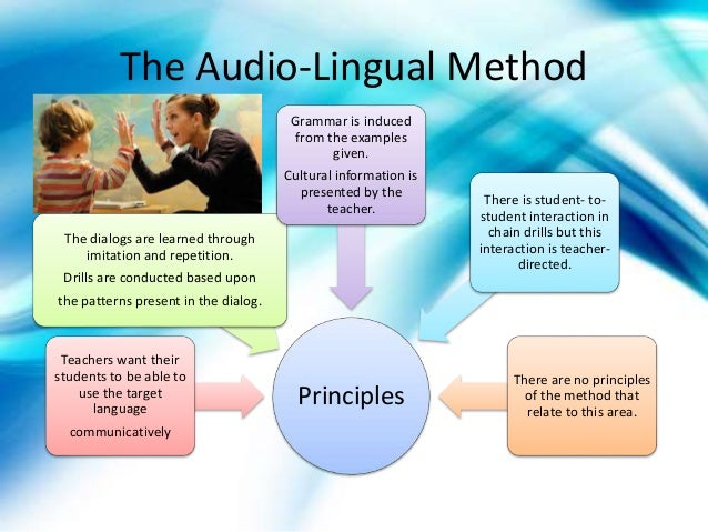 the audio lingual method 1 Page 1  english teachers also preferred the audio-lingual method  advent of  new technology audio lingual method turn out to be the part of the history of.