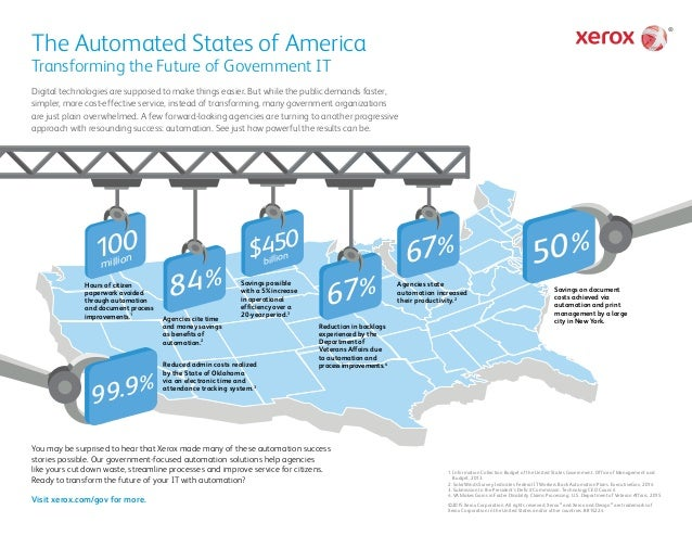 Made possible by automating workflows.5 The Automated States of America Transforming the Future of Government IT Digital t...