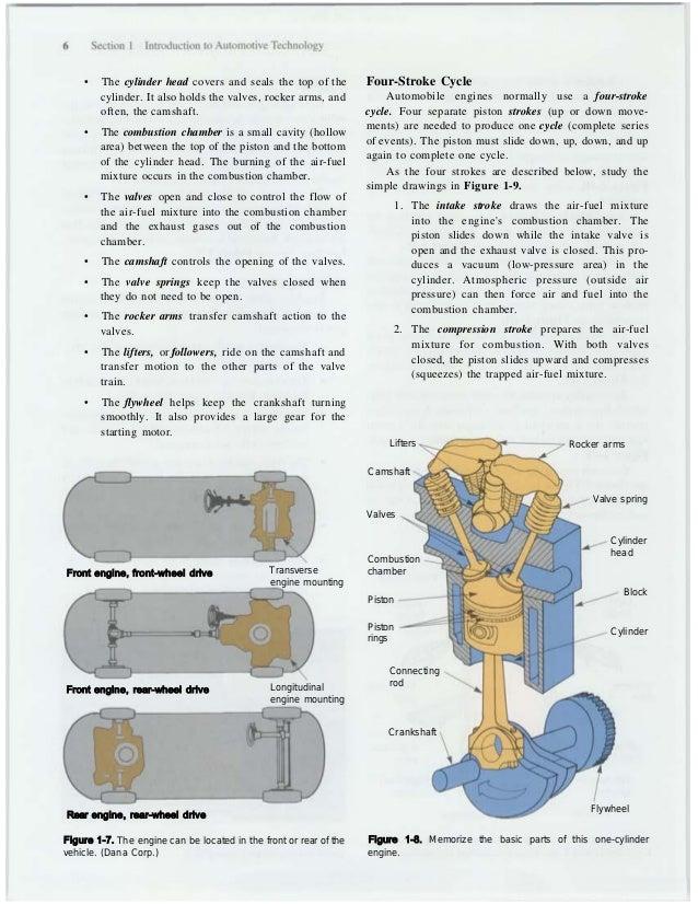 Automotive Technology 6th Edition Answer Key
