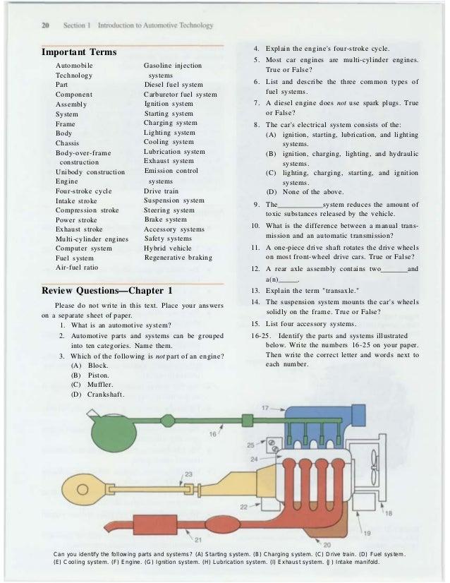 The automobile basic book