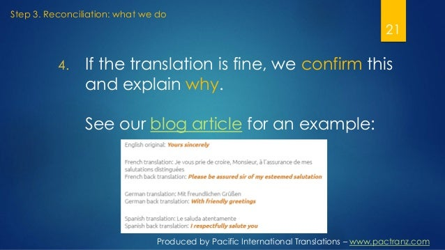 Back translation explained: what we do and what you get