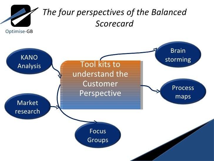 value chain analysis and balance scorecard Abstract the objective of this paper is proposing a developed balanced scorecard approach to measure supply chain performance with the aim of creating more value in manufacturing and business operations.