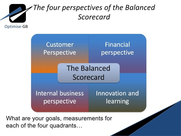 purpose of balanced scorecard This is our short and simple guide to the balanced scorecard it tells you the  basics and nothing more, all in plain english.