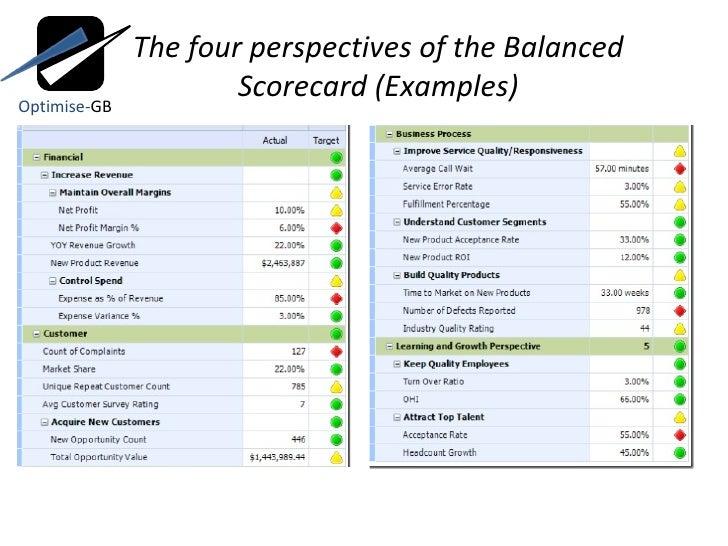 scorecard template xls