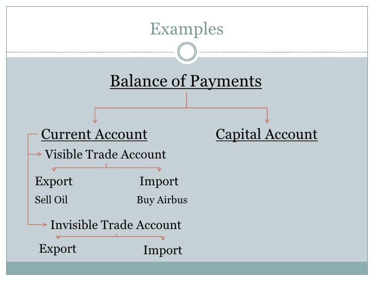 balance of visible and invisible trade Visible trade refers to the import or export of physical goods (things you can see)  for eg food invisible trade is the opposite , the import or export of services.