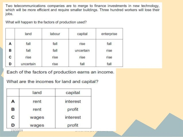 the basic economic problem The four basic economic problems or central problems faced by an economy are as follows: 1 what to produce 2 how to produce 3 for whom to produce 4.