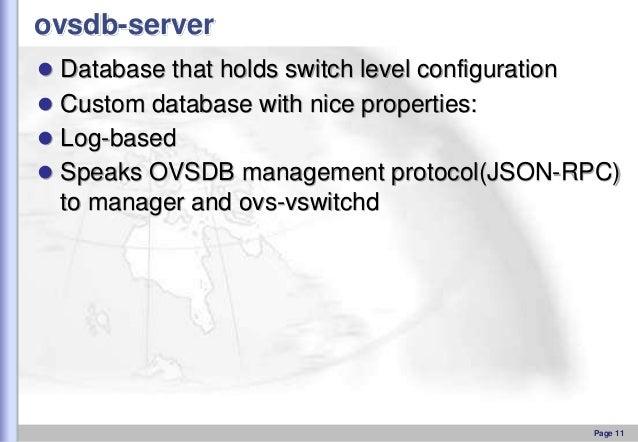 ovsdb-server  Database that holds switch level configuration   Custom database with nice properties:  Log-based  Speak...