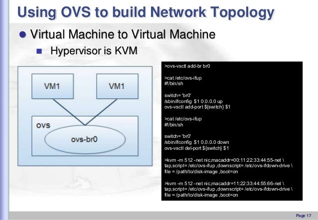 Using OVS to build Network Topology  Virtual Machine to Virtual Machine  Hypervisor is KVM >ovs-vsctl add-br br0 >cat /e...