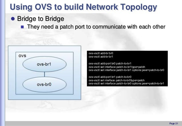 Using OVS to build Network Topology  Bridge to Bridge  They need a patch port to communicate with each other  ovs-vsctl ...