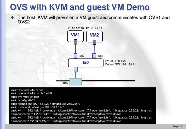OVS with KVM and guest VM Demo  The host: KVM will provision a VM guest and communicates with OVS1 and  OVS2 IP: 10.1.2.1...