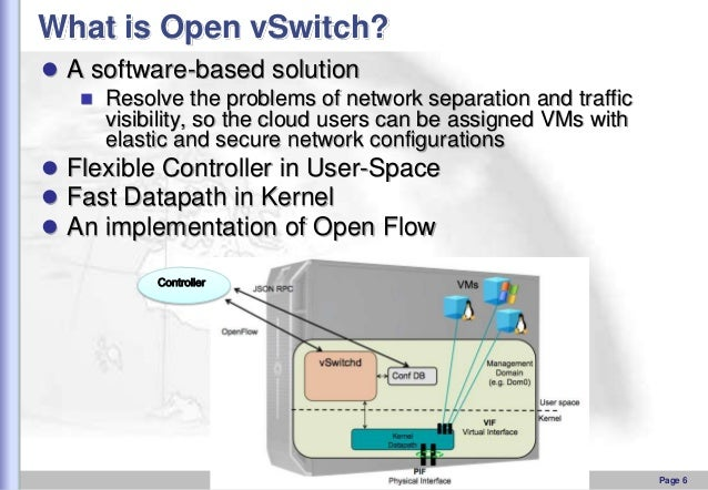 What is Open vSwitch?  A software-based solution  Resolve the problems of network separation and traffic visibility, so ...