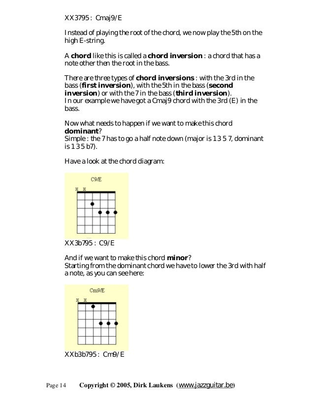 The Basic Jazzguitarchordbook