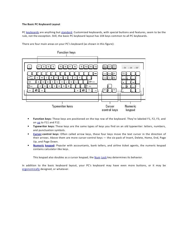 The Basic PC Keyboard Layout  PC keyboards are anything but standard. Customized keyboards, with special buttons and featu...