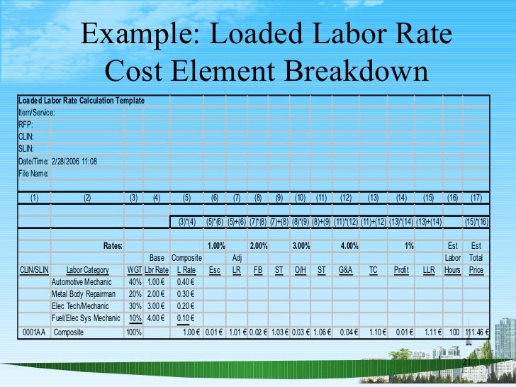 Labor Rate Sheet Template  BesikEightyCo