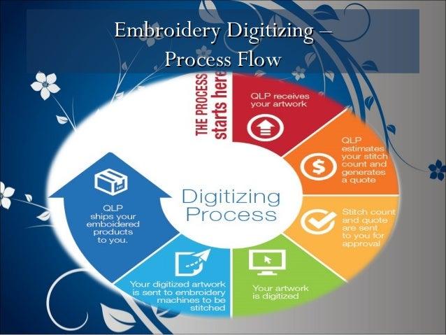 Embroidery Digitizing –Embroidery Digitizing – Process FlowProcess Flow