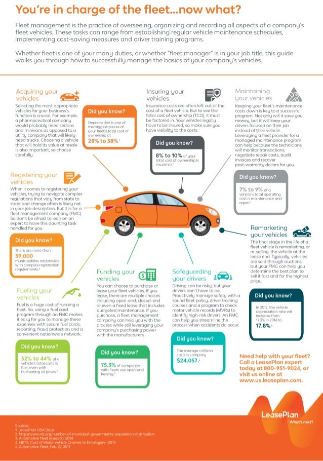 The Basics of Fleet Management: You're in charge of the