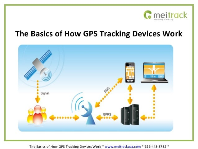 Gps Tracking Device For Cars >> The Basics of How GPS Tracking Devices Work