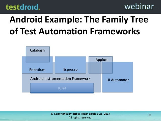 The Basics Of Mobile App Testing Amp Test Automation