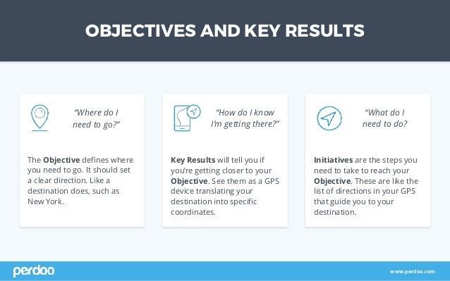 The Basics of OKR Slide 3