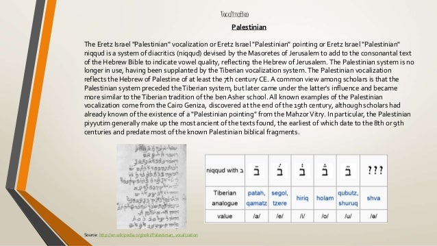 the basics of the biblical hebrew language