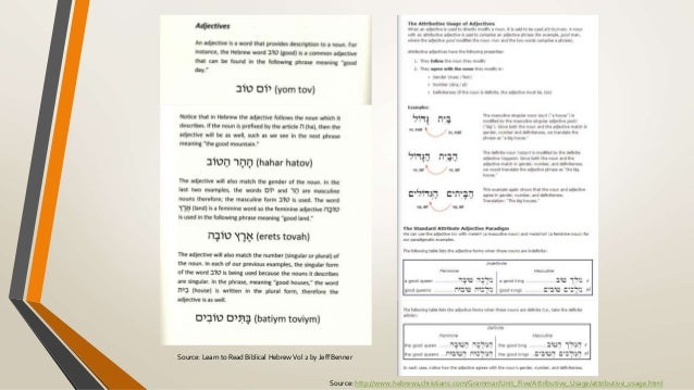 The Basics Of The Biblical Hebrew Language