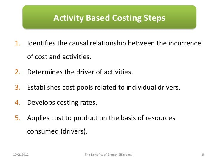 the benefits of using the activity based costing model in manufacturing Activity based costing assigns your business's overhead expenses according to the amount of overhead different parts of your operations use this gives you a more accurate picture of company costs however it takes more work and commitment than other forms of costing.
