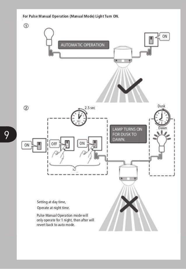 theben motion detector rh slideshare net Wireless Motion Sensor Outdoor Lights Wireless Motion Sensor Outdoor Lights