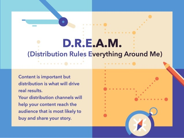D. R.E. A.M.   (Distribution Rules Everything Around Me)                               Content is important but distributi...