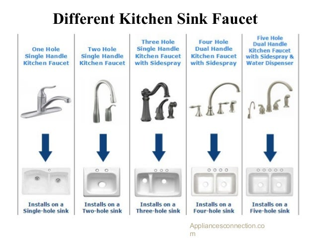 Different Kitchen Sink Faucet Appliancesconnection.co M ...