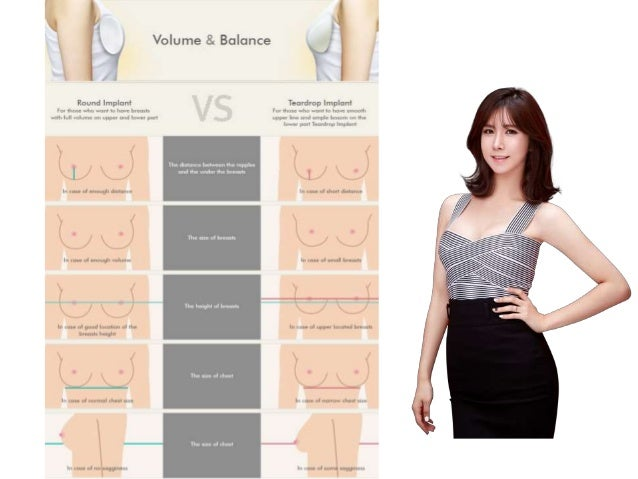 f3719df588 The Best Korean Breast Plastic Surgery