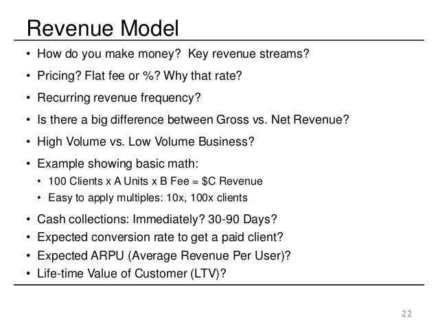 The Best Startup Investor Pitch Deck & How To Present To Angels & Ven…