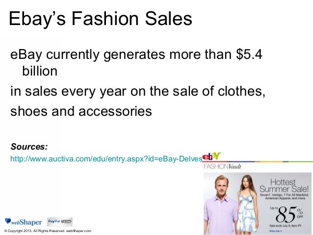 Best way to sell designer clothes online
