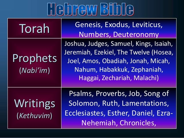 the history of the prophets and the book of isaiah nahum and habakkuk in the bible The prophets of ancient israel spoke about the events mentioned in the old testament long before they actually happened israel was confronted with the choice of blessings or curses blessings if they followed the lord and curses if they forsook him moses their great leader warned the people of israel not to disobey the.