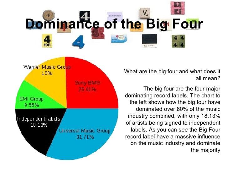The Big 4 Presentation